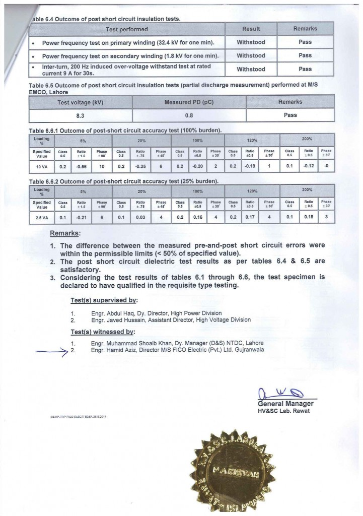 Certificates – FICO Electric